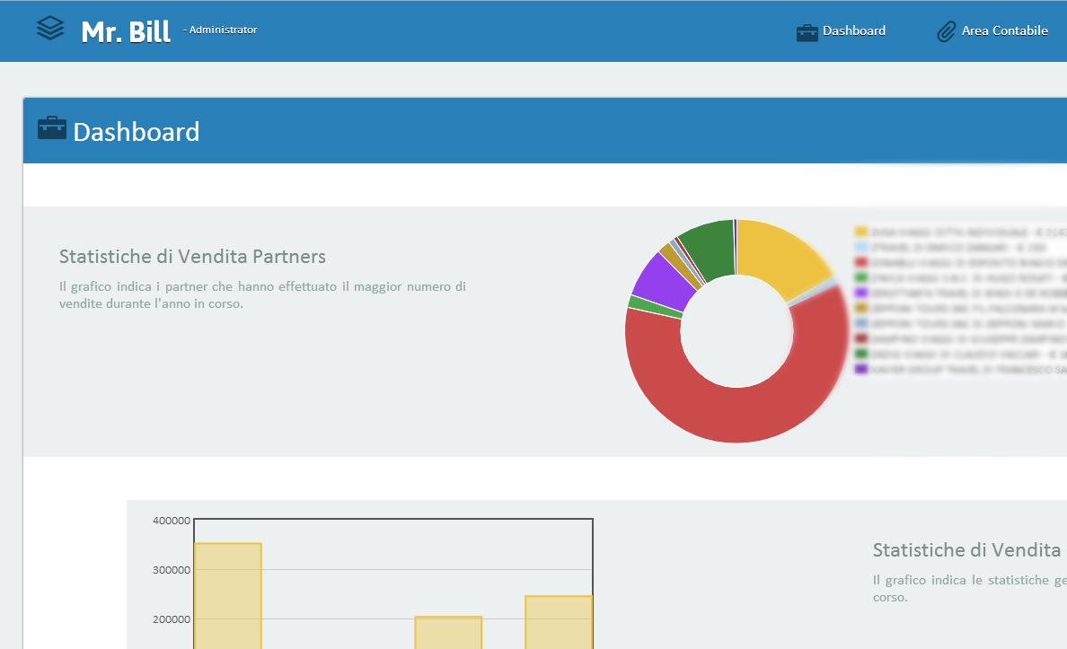 il consorzio ibus sceglie progetto software software